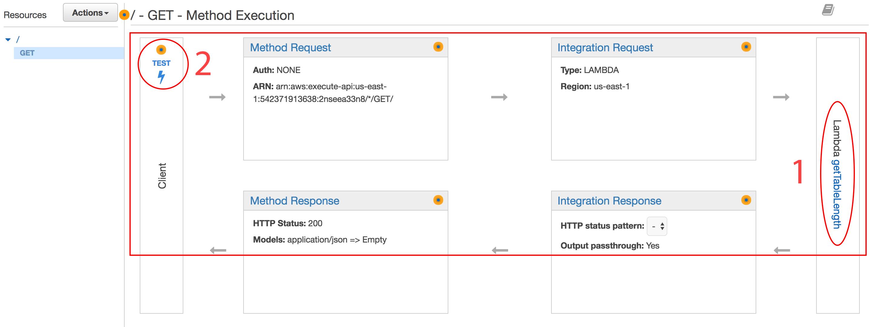 Analyzing the Ionic AWS Full-Stack Starter: Custom APIs